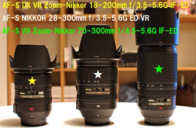 Nikon AF-S NIKKOR VR シリーズ