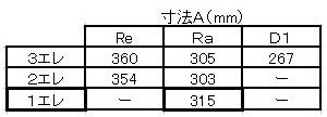 8 寸法A