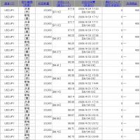 4月20~トレード記録