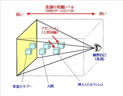 ピラミッド解釈SS