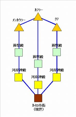 ピラミッド群SS