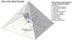 Plan_Great_Pyramid.jpg