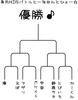 MD5B1.jpg