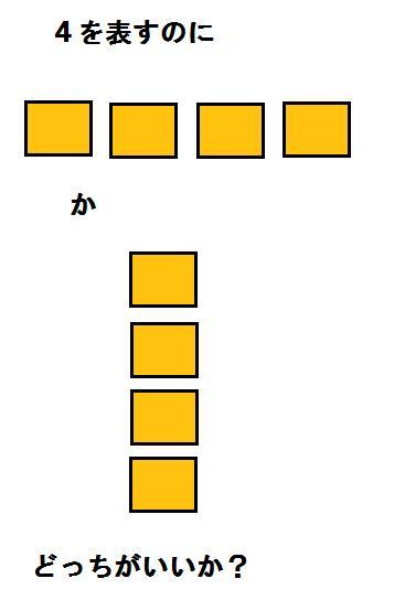 数字の概念