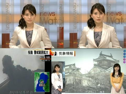 井上あさひ 桜島爆発的噴火