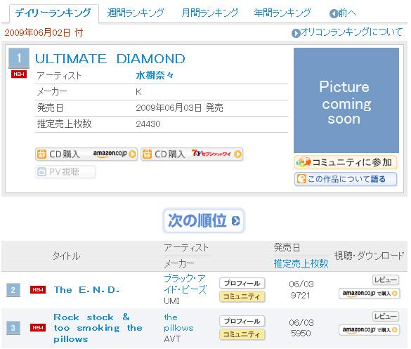 ULTIMATE DIAMOND 6月2日付け オリコンデイリーランキング