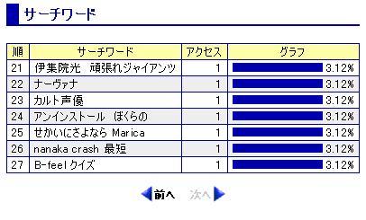 20070507サーチワード2
