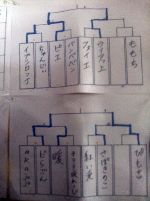 スカイランバト2トーナメント表01