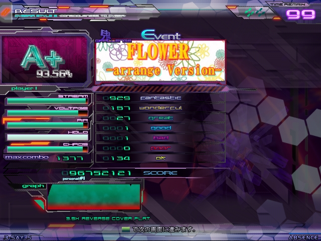 MVP3(せいやま)
