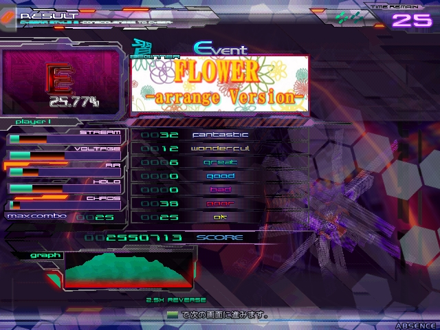 MVP1(らふまにー)