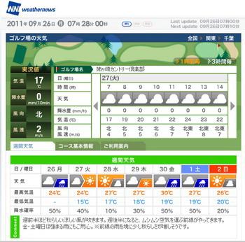 姉ヶ崎天気
