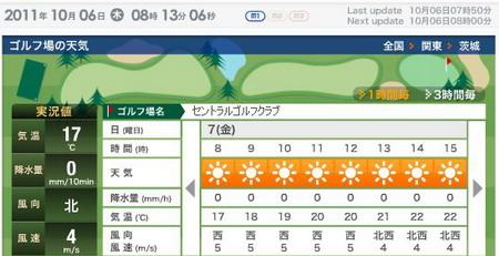 セントラル天気2