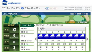 房総天気3-1