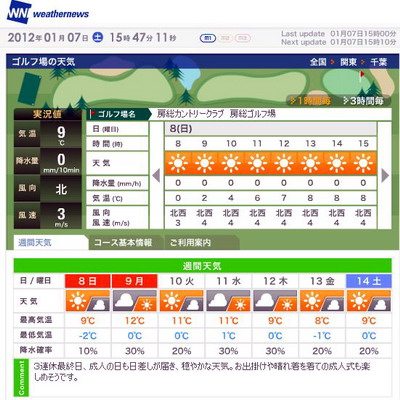 房総CC天気20120108