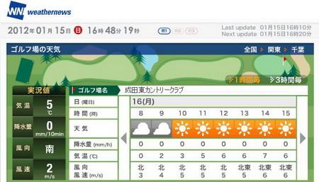 成田東天気450