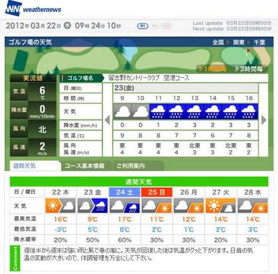 習志野CC空港天気