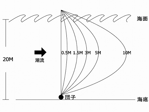20080204這わせ図