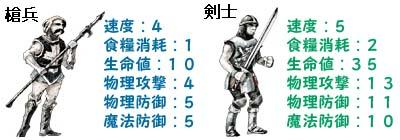 槍兵と剣士
