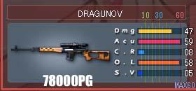 DRAGNOV