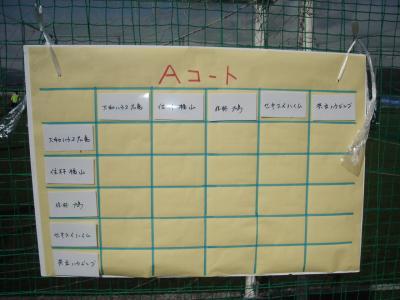 広ガスカップ No.1  2月13日 003