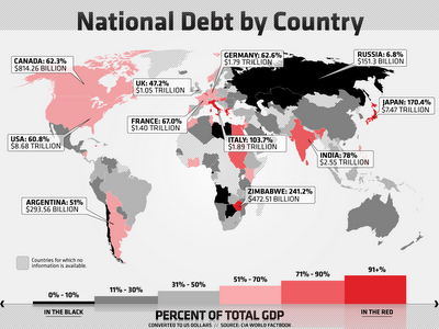 debt-by-country.png