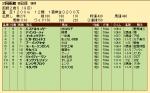 エスアルキュリー函館2S