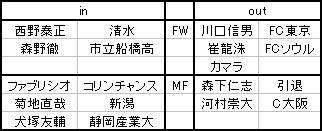 2006000038.jpg