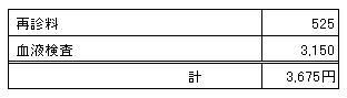 MARIN 20091109診療明細書