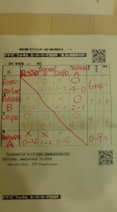 試合結果4