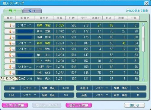 1 25 SSPライト打撃