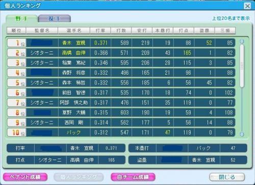 SSP 1 30 打撃