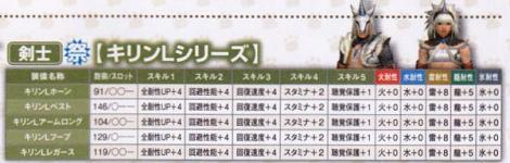 185【剣士】キリンLシリーズ