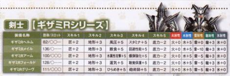 184【剣士】ギザミRシリーズ