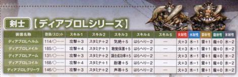 188【剣士】ディアブロLシリーズ