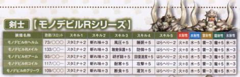 191【剣士】モノデビルRシリーズ