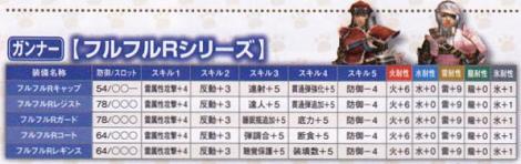197【ガンナー】フルフルRシリーズ