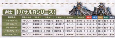 189【剣士】バサルRシリーズ