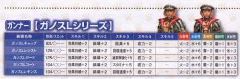 194【ガンナー】ガノスLシリーズ