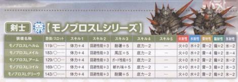 192【剣士】モノブロスLシリーズ