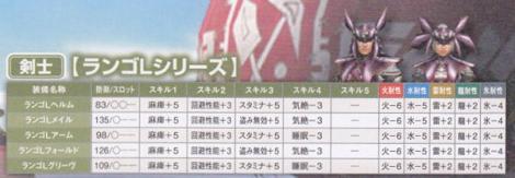 193【剣士】ランゴLシリーズ