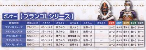 196【ガンナー】ブランゴLシリーズ