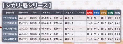 200【共用】シカリシリーズ