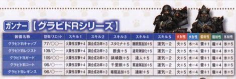 195【ガンナー】グラビドRシリーズ