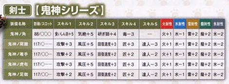 203【剣士・ガンナー】鬼神・童子シリーズ1