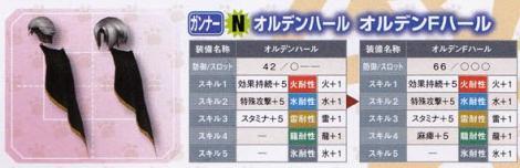 204【ネカフェ ガンナー】オルデンハールシリーズ