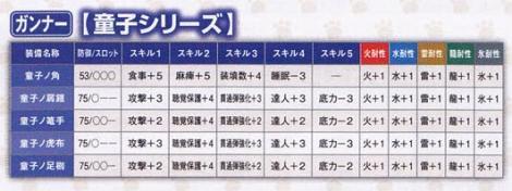 203【剣士・ガンナー】鬼神・童子シリーズ2