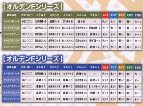 206【ネカフェ 剣士ガンナー】オルデンシリーズ