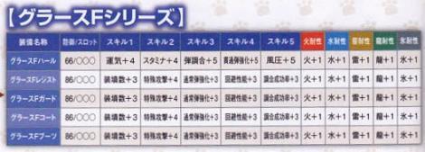 214【課金:TP ガンナー】グラースシリーズ