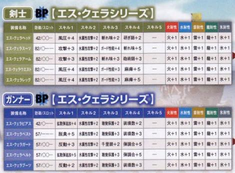 212【課金:BP 剣士ガンナー】エス・クェラ→バンデウムシリーズ1