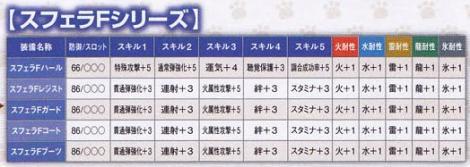 215【課金:TP ガンナー】スフェラシリーズ